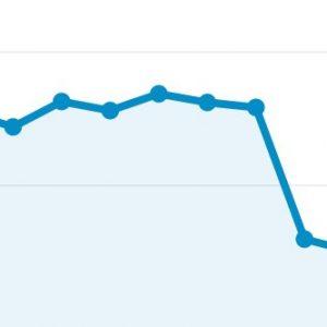 Facebook Referral Traffic Drop